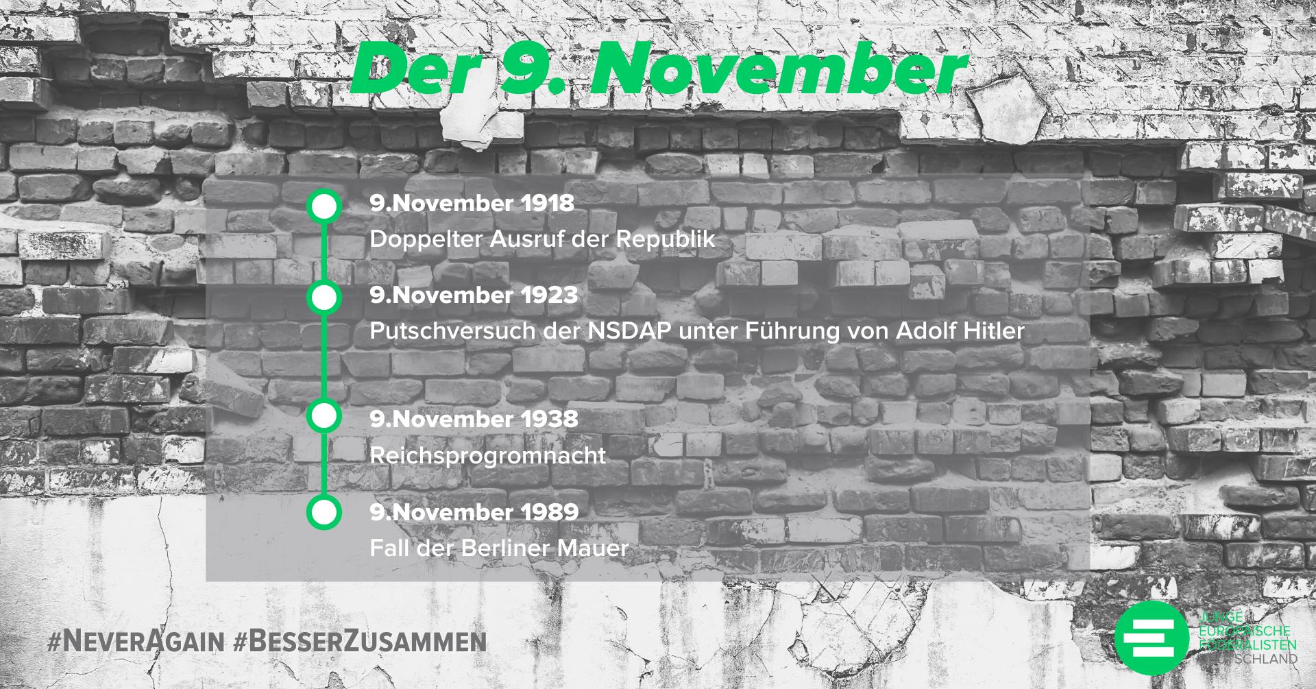 Der 9. November – ein Gedenk- und Mahntag für Deutschland und Europa