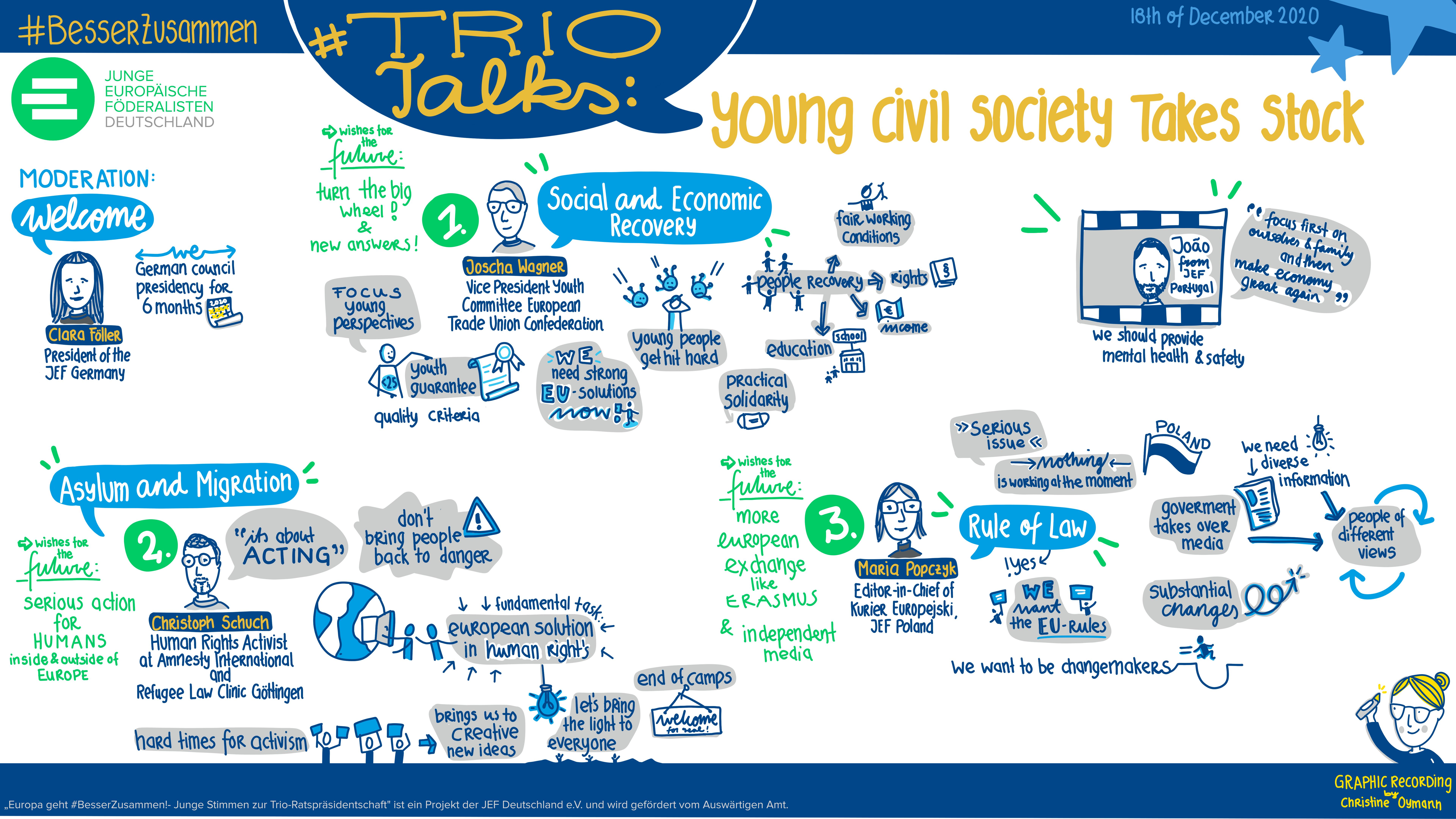 Trio Talks: Die Junge Zivilgesellschaft zieht Bilanz!